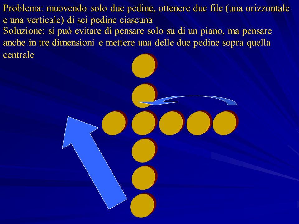 Problema: muovendo solo due pedine, ottenere due file (una orizzontale e una verticale) di sei pedine ciascuna Soluzione: si può evitare di pensare solo su di un piano, ma pensare anche in tre dimensioni e mettere una delle due pedine sopra quella centrale