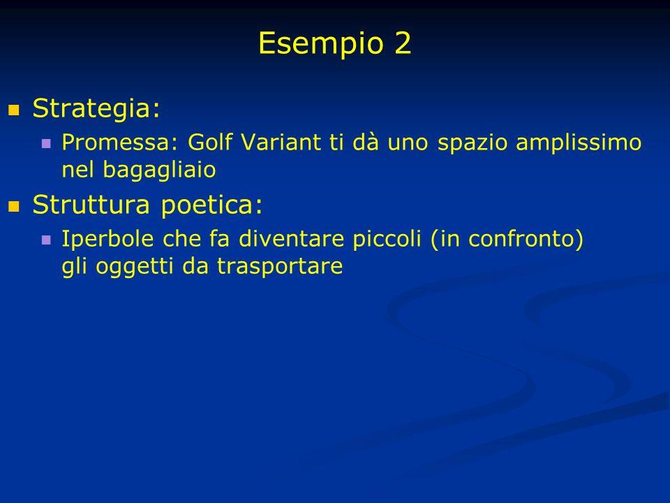 Esempio 2 Strategia: Promessa: Golf Variant ti dà uno spazio amplissimo nel bagagliaio Struttura poetica: Iperbole che fa diventare piccoli (in confro