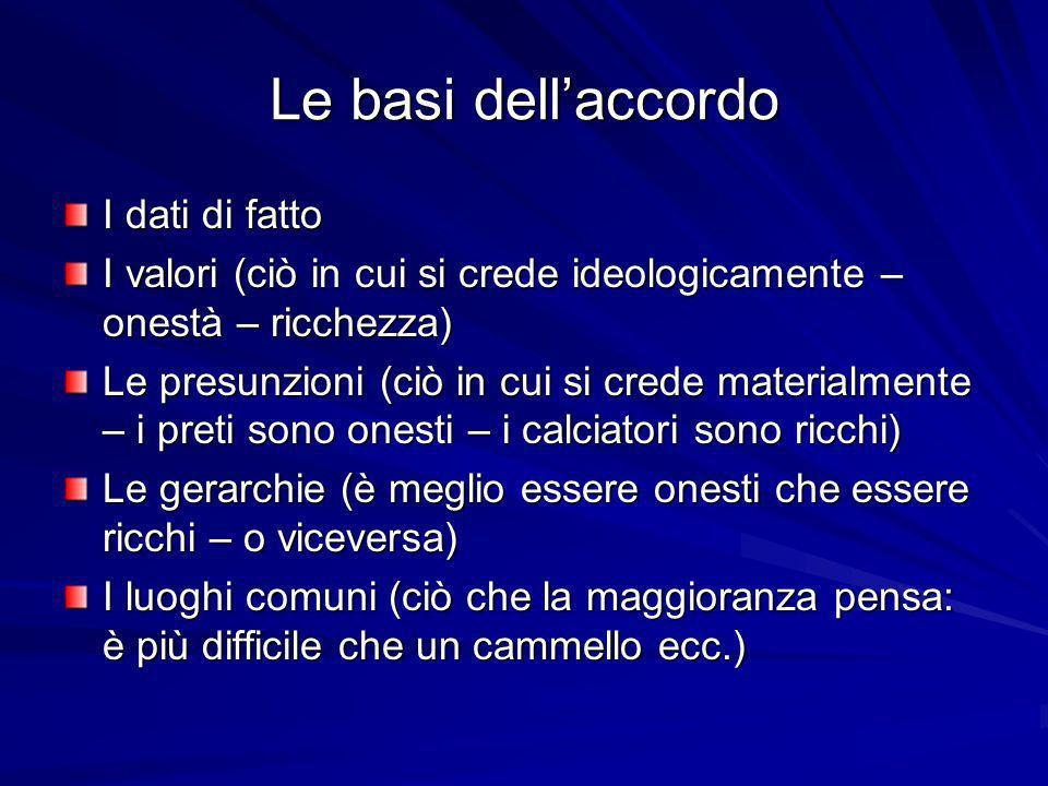 Le basi dellaccordo I dati di fatto I valori (ciò in cui si crede ideologicamente – onestà – ricchezza) Le presunzioni (ciò in cui si crede materialme