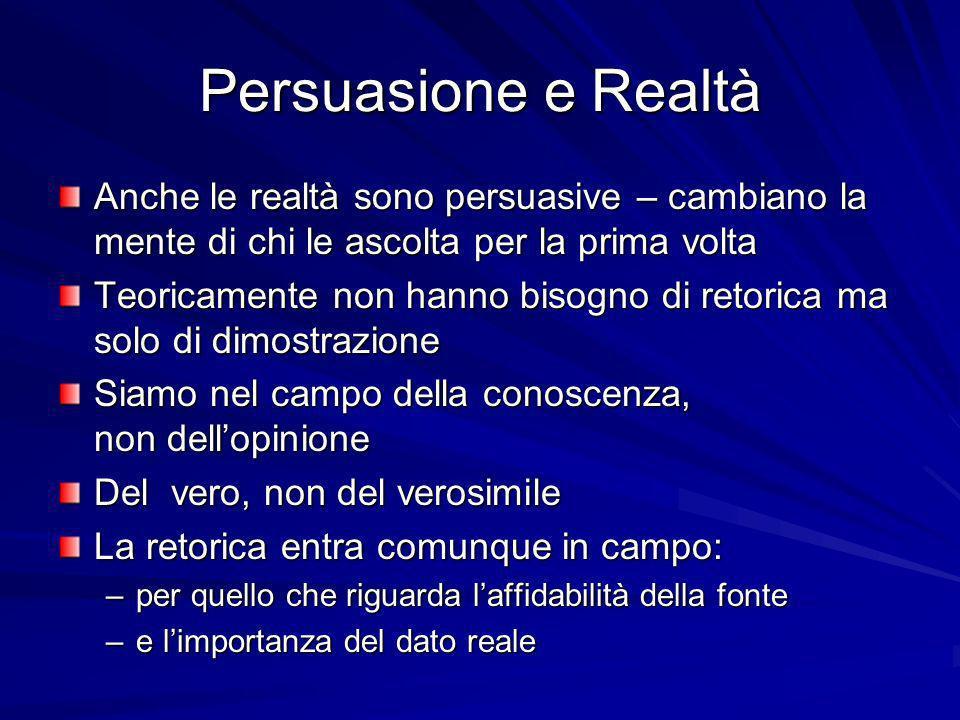 Persuasione e Realtà Anche le realtà sono persuasive – cambiano la mente di chi le ascolta per la prima volta Teoricamente non hanno bisogno di retori