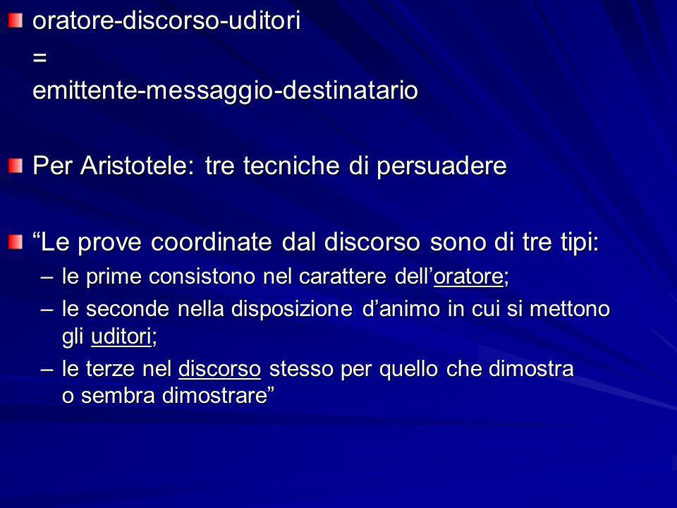 oratore-discorso-uditori = emittente-messaggio-destinatario Per Aristotele: tre tecniche di persuadere Le prove coordinate dal discorso sono di tre ti