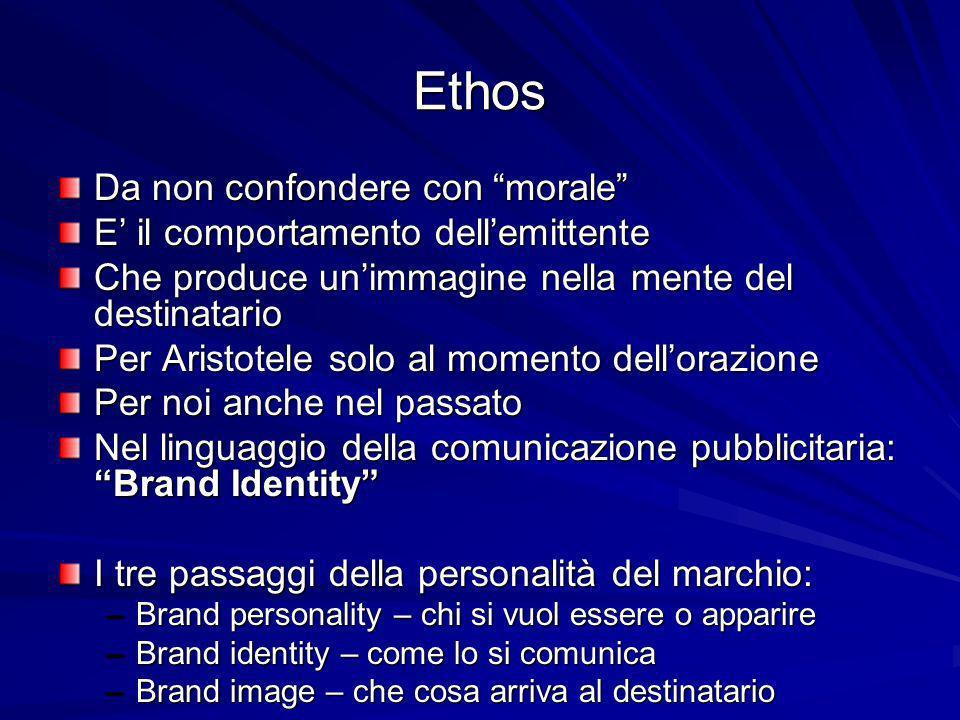 Ethos Da non confondere con morale E il comportamento dellemittente Che produce unimmagine nella mente del destinatario Per Aristotele solo al momento