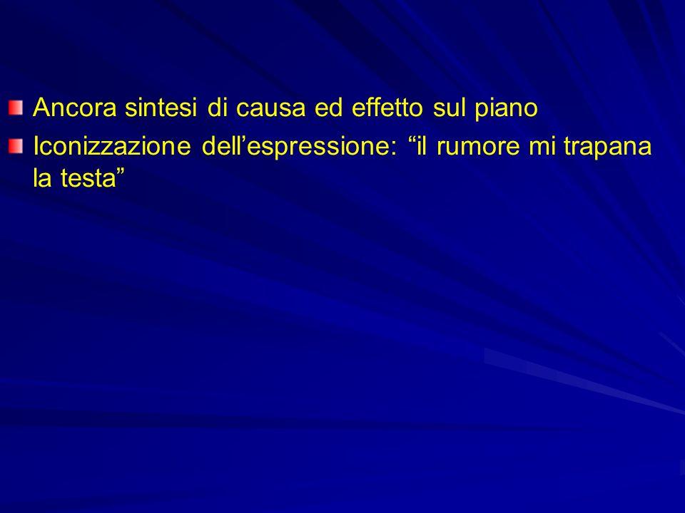 Ancora sintesi di causa ed effetto sul piano Iconizzazione dellespressione: il rumore mi trapana la testa