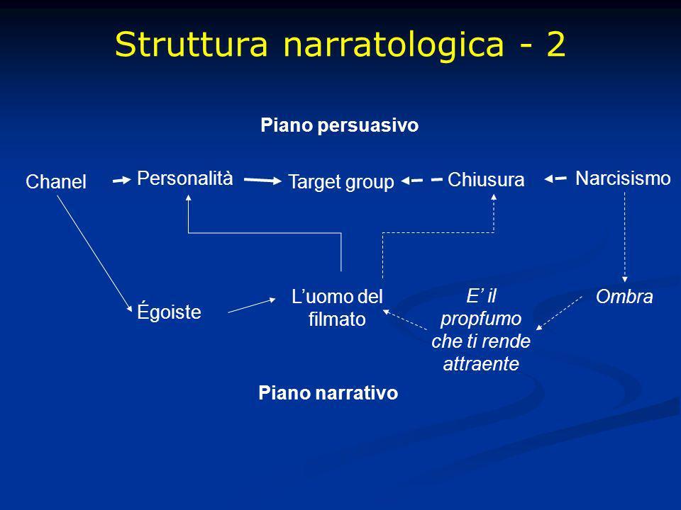 Struttura narratologica - 2 Narcisismo Chiusura Chanel Personalità Target group Piano persuasivo Ombra E il propfumo che ti rende attraente Piano narr