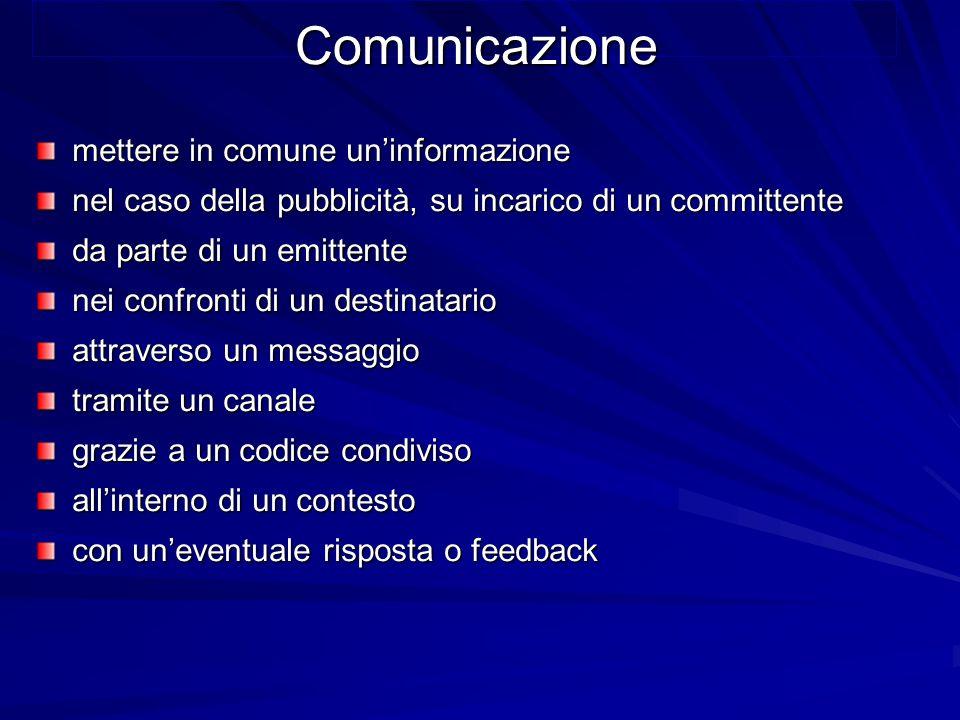 Comunicazione mettere in comune uninformazione nel caso della pubblicità, su incarico di un committente da parte di un emittente nei confronti di un destinatario attraverso un messaggio tramite un canale grazie a un codice condiviso allinterno di un contesto con uneventuale risposta o feedback
