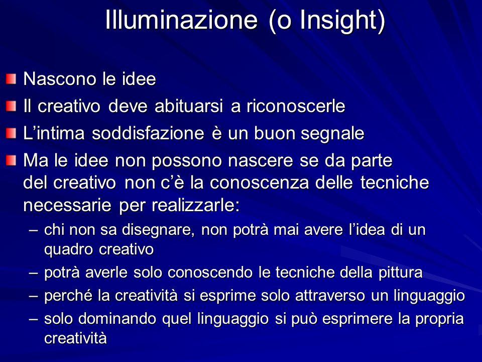 Illuminazione (o Insight) Nascono le idee Il creativo deve abituarsi a riconoscerle Lintima soddisfazione è un buon segnale Ma le idee non possono nas