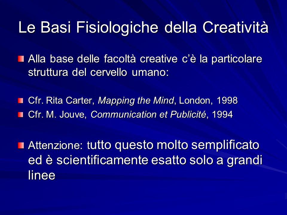 Le Basi Fisiologiche della Creatività Alla base delle facoltà creative cè la particolare struttura del cervello umano: Cfr. Rita Carter, Mapping the M