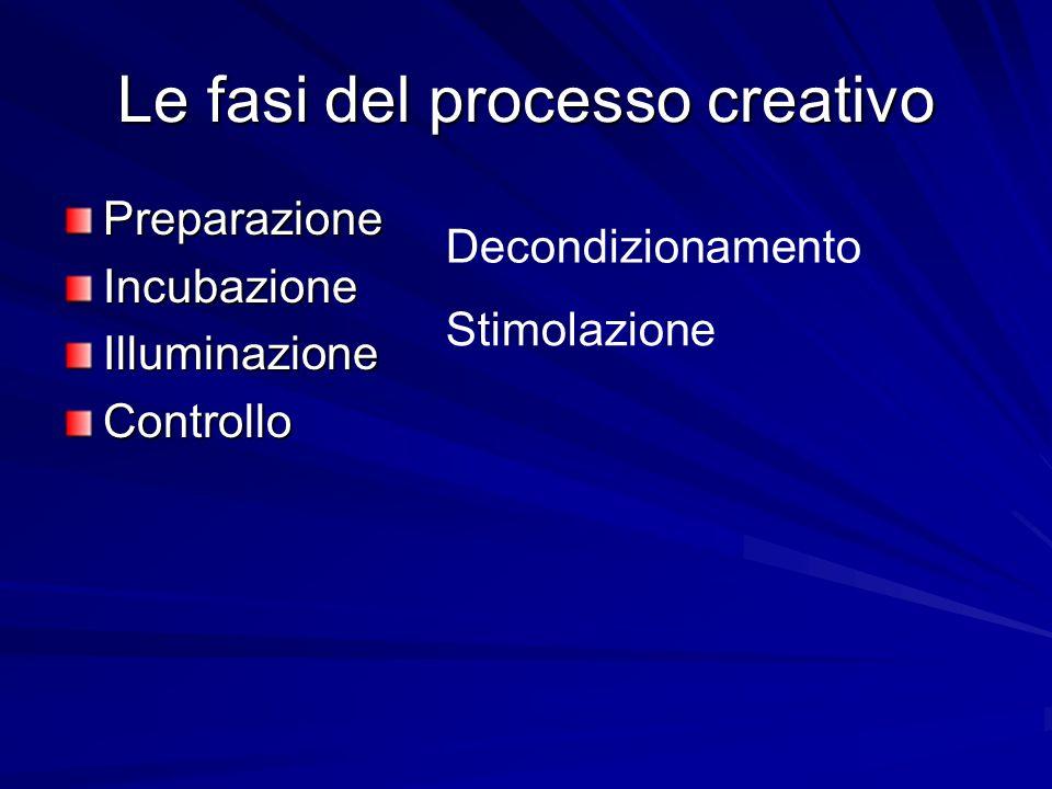 Le fasi del processo creativo PreparazioneIncubazioneIlluminazioneControllo Decondizionamento Stimolazione