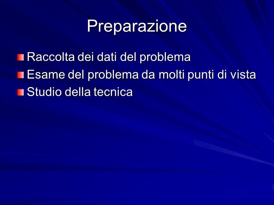 Preparazione Raccolta dei dati del problema Esame del problema da molti punti di vista Studio della tecnica