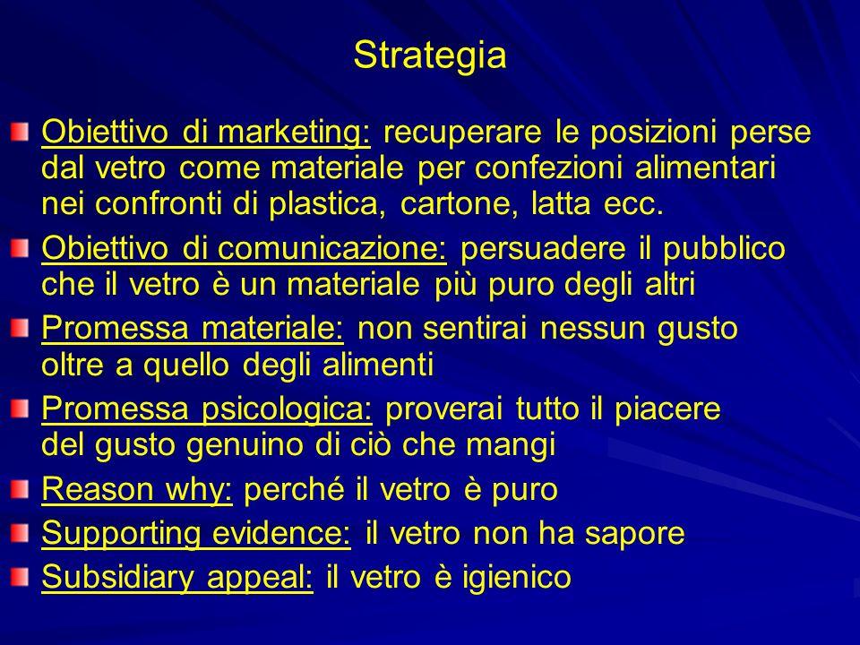 Strategia Obiettivo di marketing: recuperare le posizioni perse dal vetro come materiale per confezioni alimentari nei confronti di plastica, cartone,