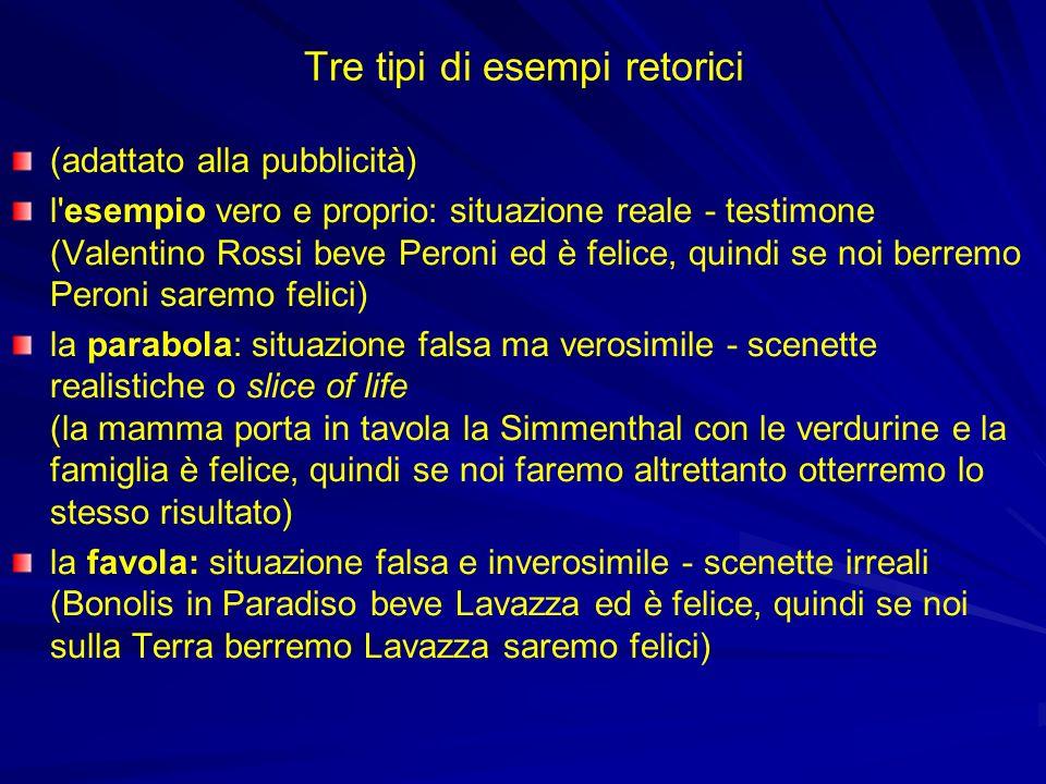 Tre tipi di esempi retorici (adattato alla pubblicità) l'esempio vero e proprio: situazione reale - testimone (Valentino Rossi beve Peroni ed è felice
