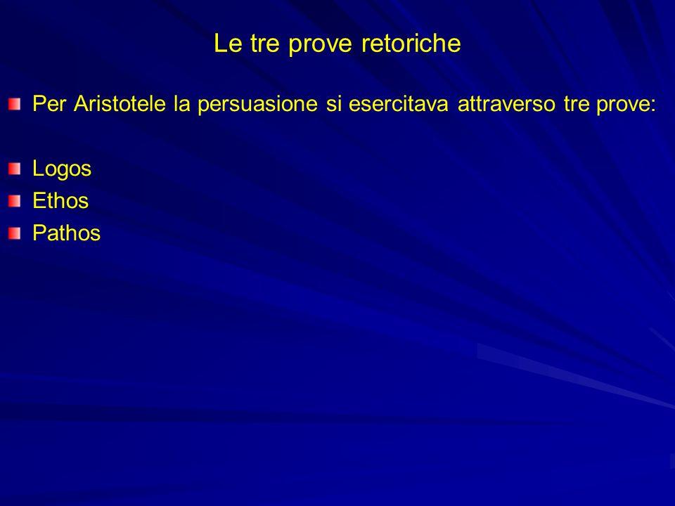 Le tre prove retoriche Per Aristotele la persuasione si esercitava attraverso tre prove: Logos Ethos Pathos