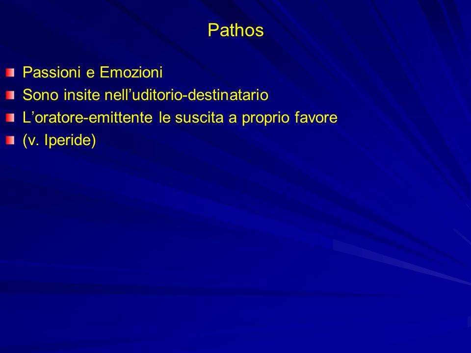 Pathos Passioni e Emozioni Sono insite nelluditorio-destinatario Loratore-emittente le suscita a proprio favore (v. Iperide)