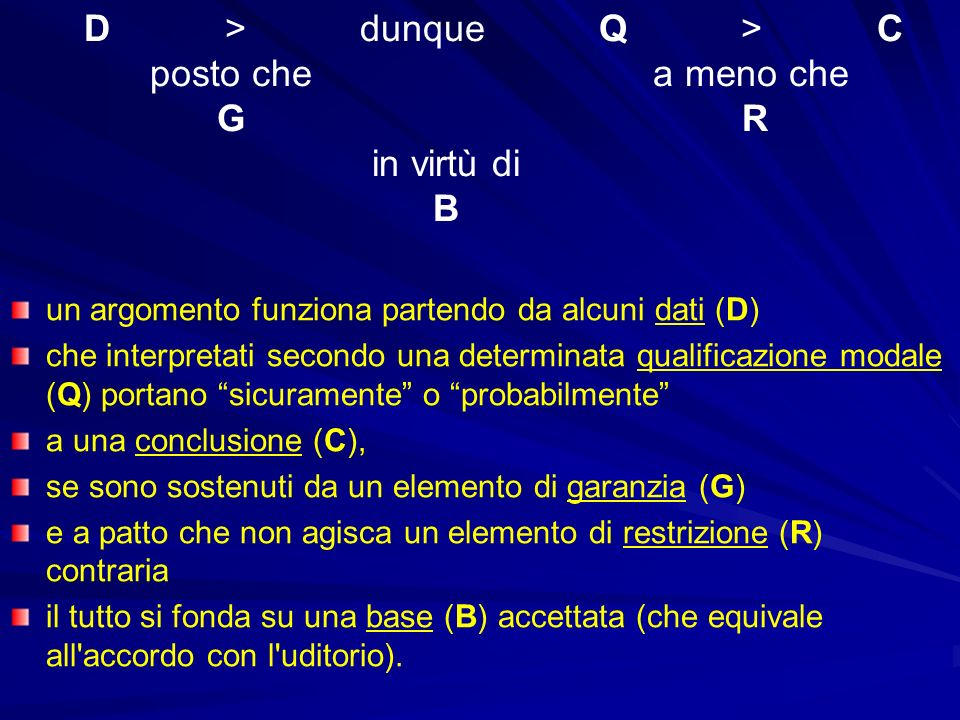 un argomento funziona partendo da alcuni dati (D) che interpretati secondo una determinata qualificazione modale (Q) portano sicuramente o probabilmen