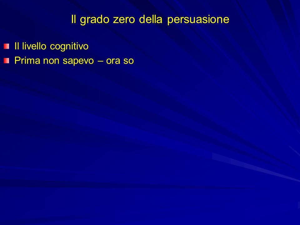Il grado zero della persuasione Il livello cognitivo Prima non sapevo – ora so