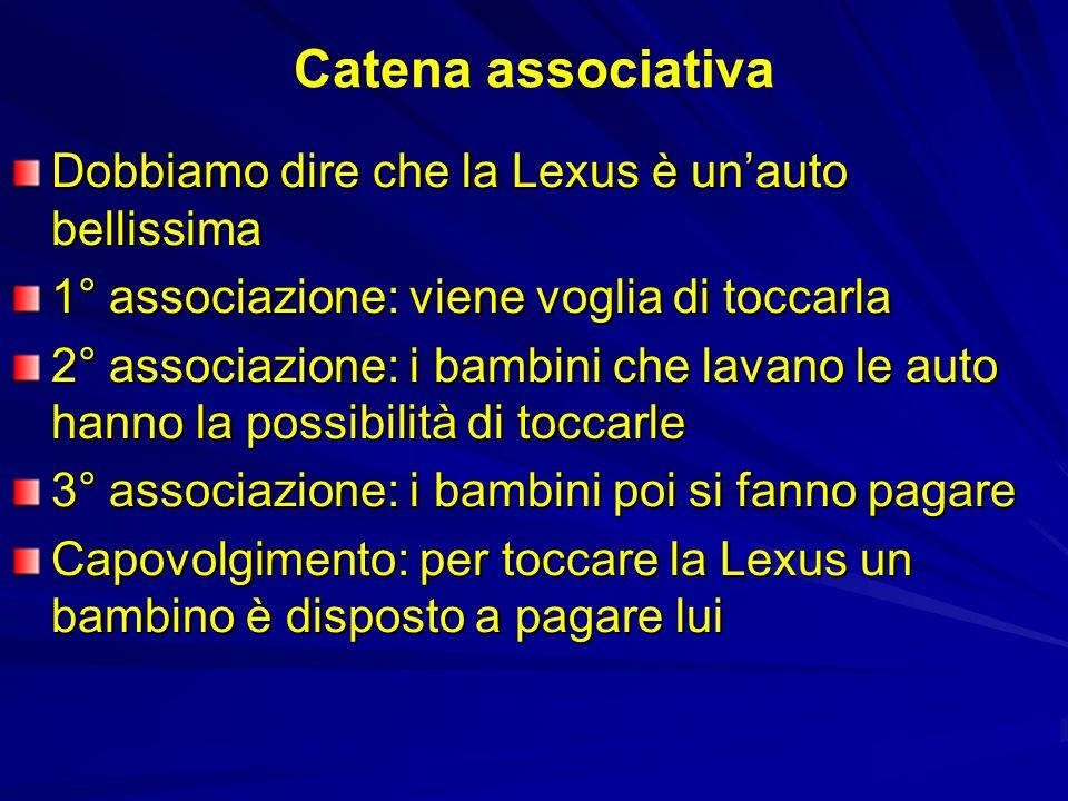 Catena associativa Dobbiamo dire che la Lexus è unauto bellissima 1° associazione: viene voglia di toccarla 2° associazione: i bambini che lavano le a