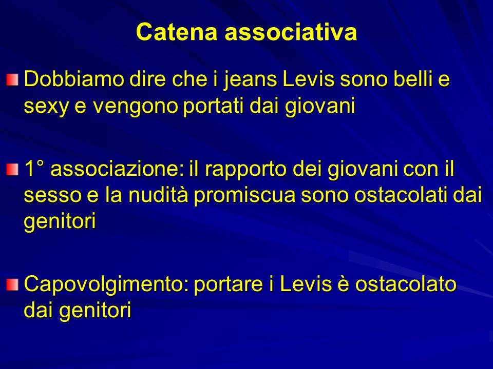 Catena associativa Dobbiamo dire che i jeans Levis sono belli e sexy e vengono portati dai giovani 1° associazione: il rapporto dei giovani con il ses