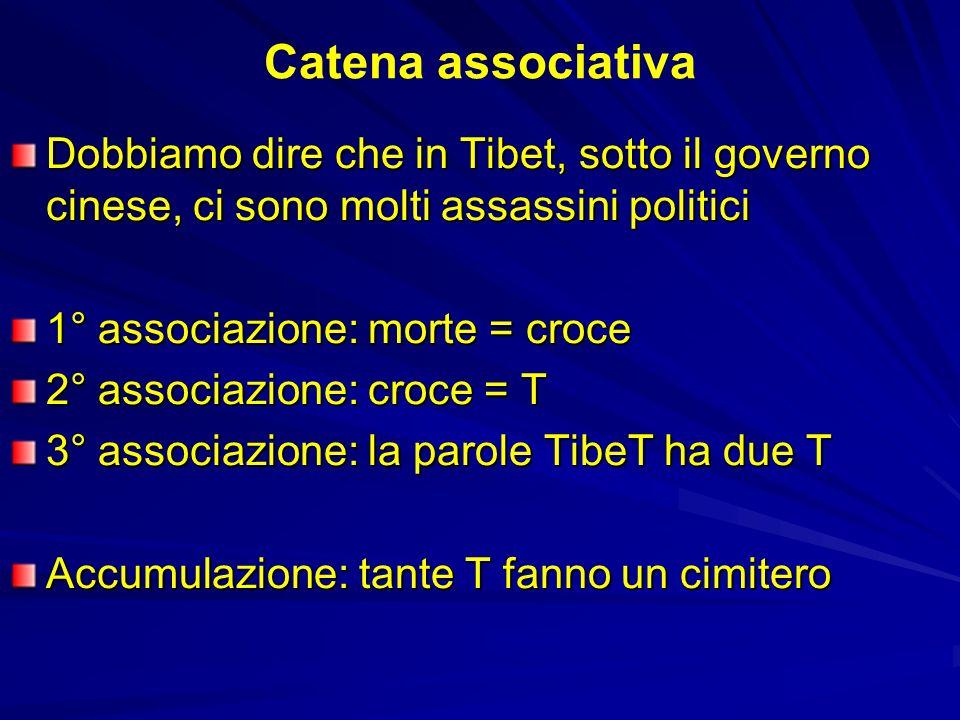 Catena associativa Dobbiamo dire che in Tibet, sotto il governo cinese, ci sono molti assassini politici 1° associazione: morte = croce 2° associazion