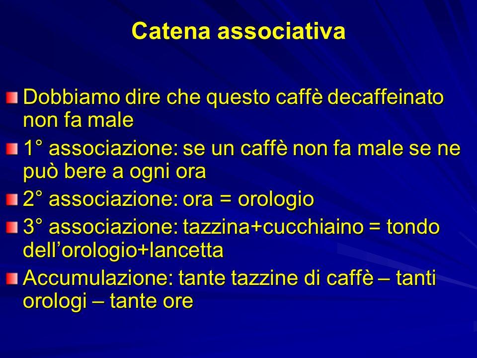 Catena associativa Dobbiamo dire che questo caffè decaffeinato non fa male 1° associazione: se un caffè non fa male se ne può bere a ogni ora 2° assoc