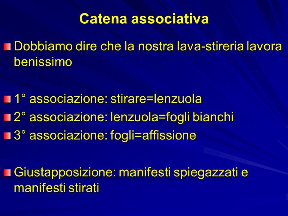 Catena associativa Dobbiamo dire che la nostra lava-stireria lavora benissimo 1° associazione: stirare=lenzuola 2° associazione: lenzuola=fogli bianch