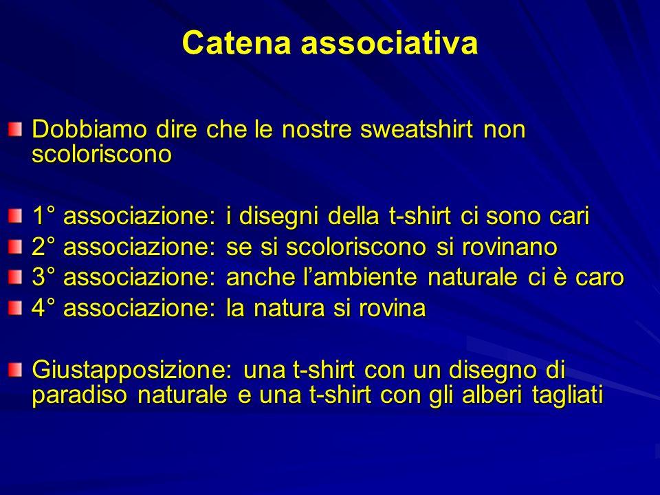 Catena associativa Dobbiamo dire che le nostre sweatshirt non scoloriscono 1° associazione: i disegni della t-shirt ci sono cari 2° associazione: se s