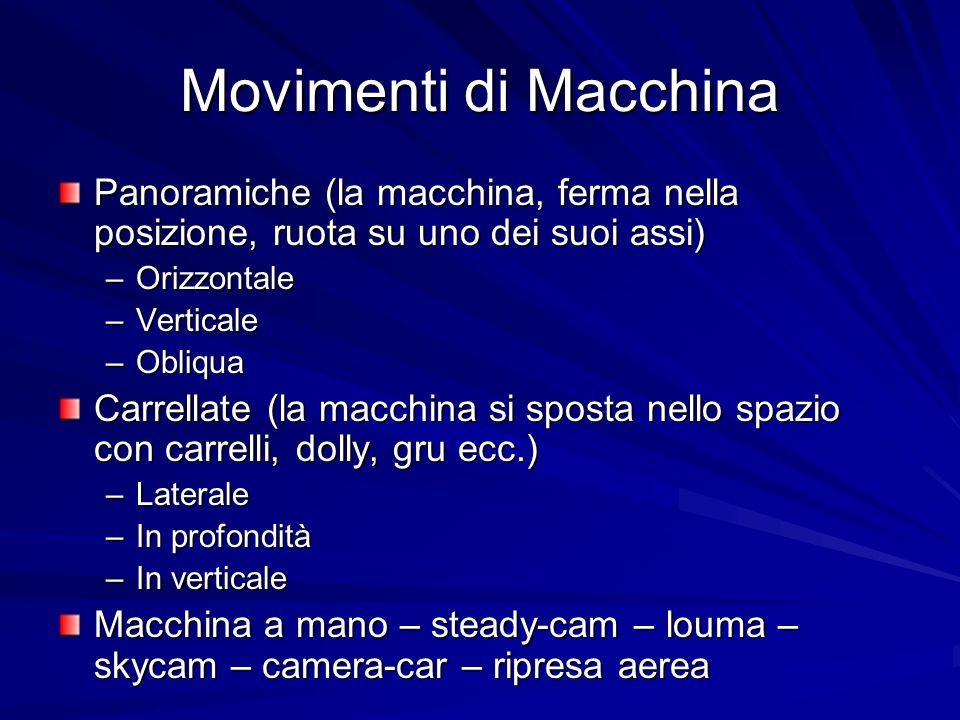Movimenti di Macchina Panoramiche (la macchina, ferma nella posizione, ruota su uno dei suoi assi) –Orizzontale –Verticale –Obliqua Carrellate (la mac