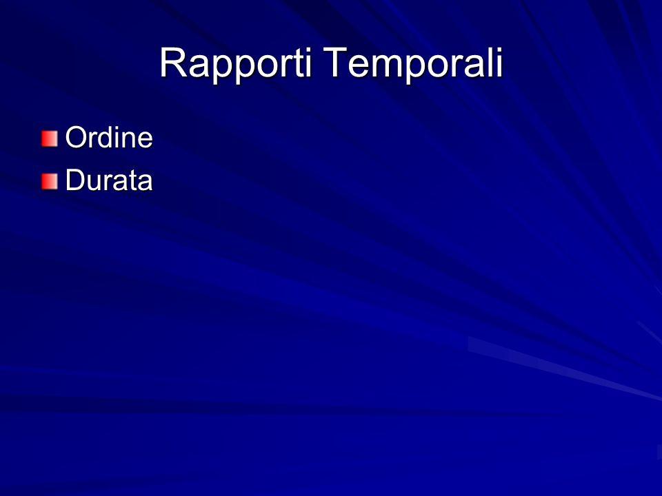 Rapporti Temporali OrdineDurata