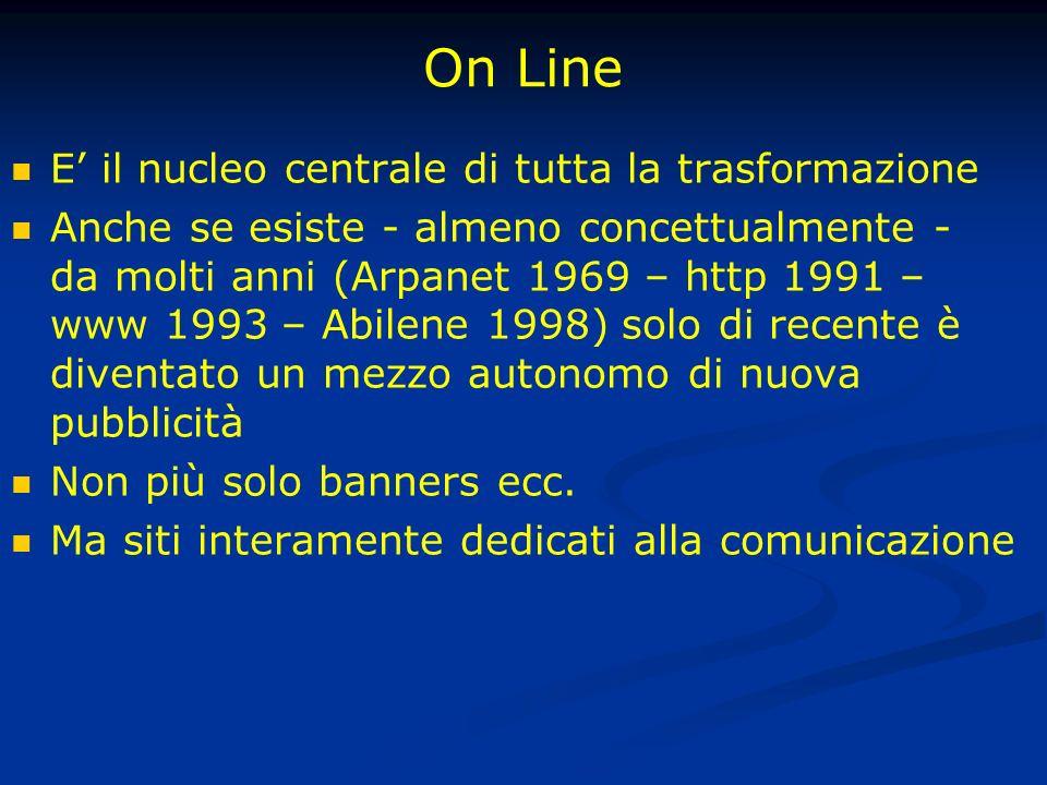 On Line E il nucleo centrale di tutta la trasformazione Anche se esiste - almeno concettualmente - da molti anni (Arpanet 1969 – http 1991 – www 1993 – Abilene 1998) solo di recente è diventato un mezzo autonomo di nuova pubblicità Non più solo banners ecc.