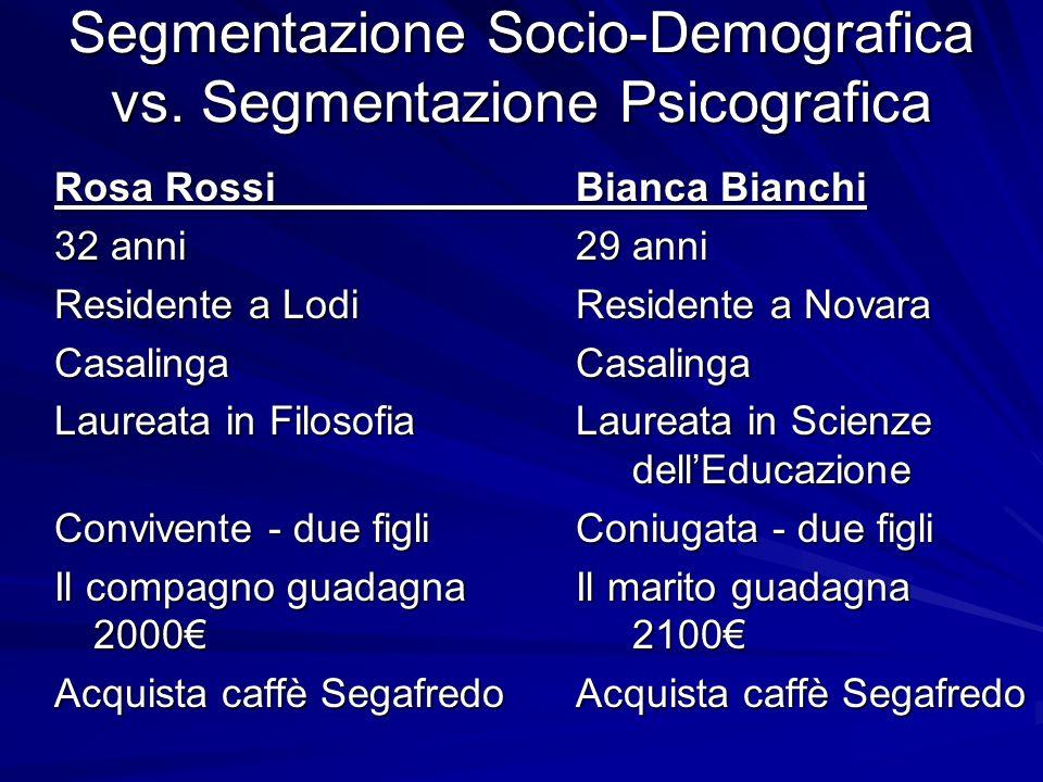 Segmentazione Socio-Demografica vs. Segmentazione Psicografica Rosa Rossi Bianca Bianchi 32 anni 29 anni Residente a Lodi Residente a Novara Casalinga