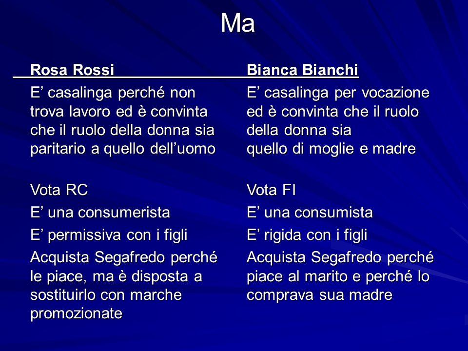 Rosa Rossi Bianca Bianchi E casalinga perché non E casalinga per vocazione trova lavoro ed è convinta ed è convinta che il ruolo che il ruolo della do