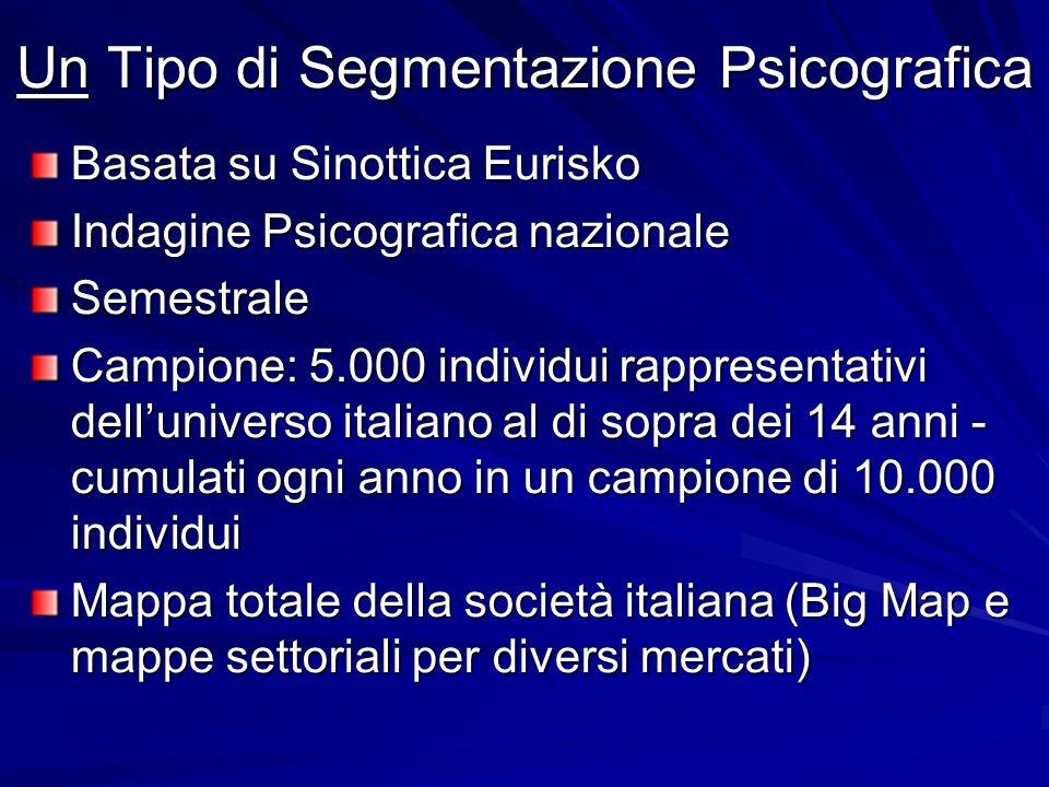 Basata su Sinottica Eurisko Indagine Psicografica nazionale Semestrale Campione: 5.000 individui rappresentativi delluniverso italiano al di sopra dei