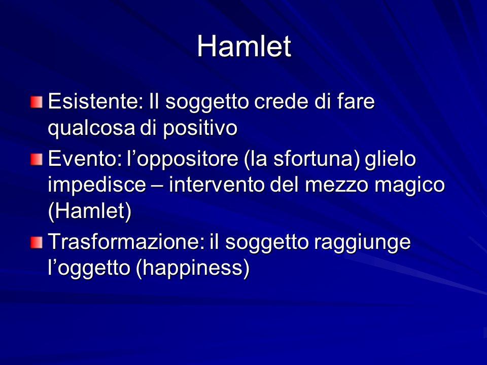 Hamlet Esistente: Il soggetto crede di fare qualcosa di positivo Evento: loppositore (la sfortuna) glielo impedisce – intervento del mezzo magico (Ham
