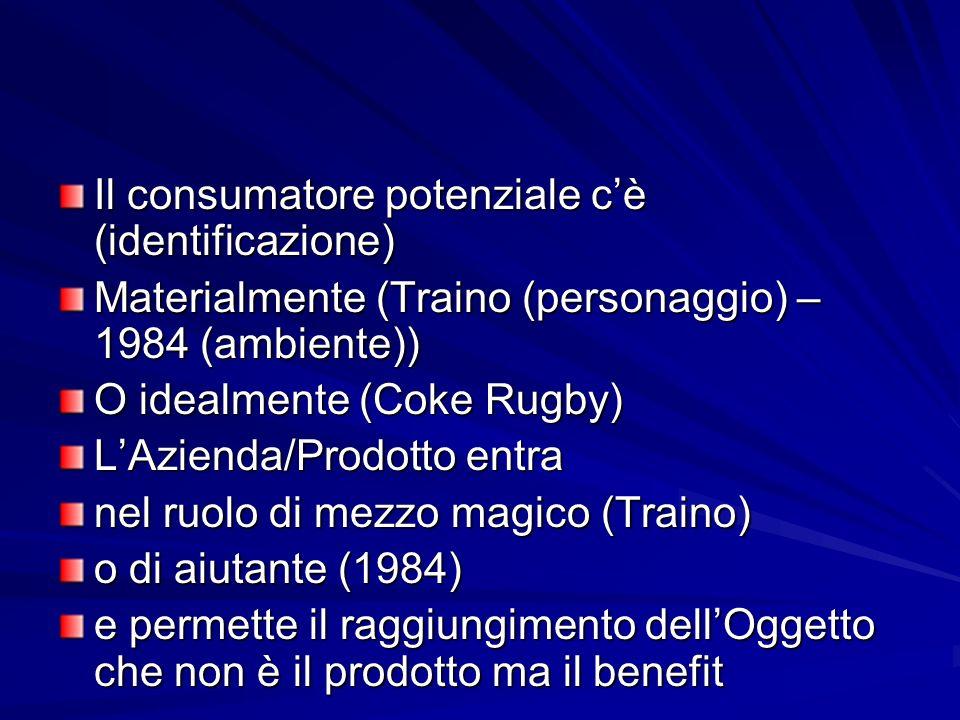Il consumatore potenziale cè (identificazione) Materialmente (Traino (personaggio) – 1984 (ambiente)) O idealmente (Coke Rugby) LAzienda/Prodotto entr