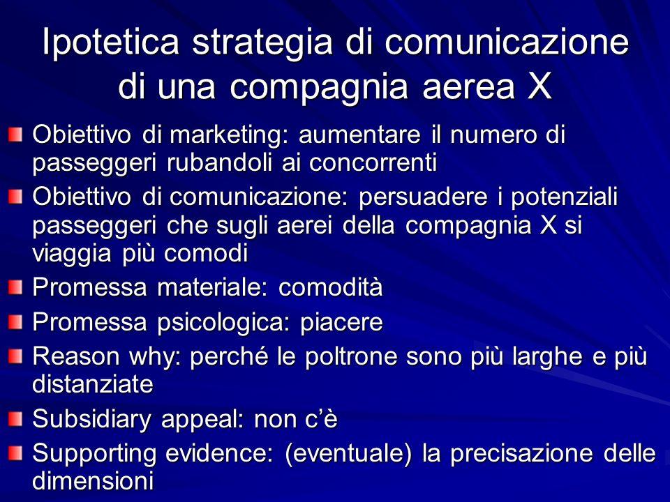 Ipotetica strategia di comunicazione di una compagnia aerea X Obiettivo di marketing: aumentare il numero di passeggeri rubandoli ai concorrenti Obiet