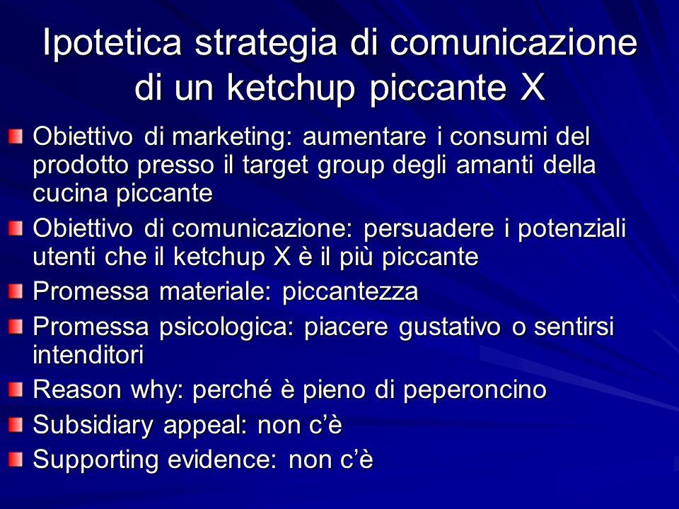Ipotetica strategia di comunicazione di un ketchup piccante X Obiettivo di marketing: aumentare i consumi del prodotto presso il target group degli am