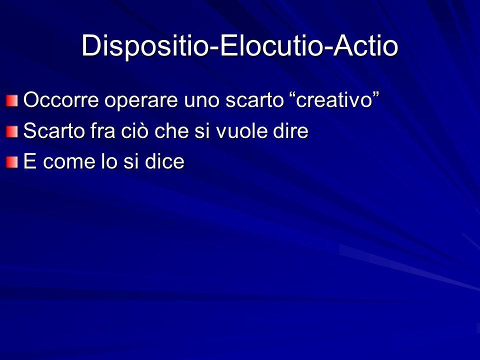 Dispositio-Elocutio-Actio Occorre operare uno scarto creativo Scarto fra ciò che si vuole dire E come lo si dice