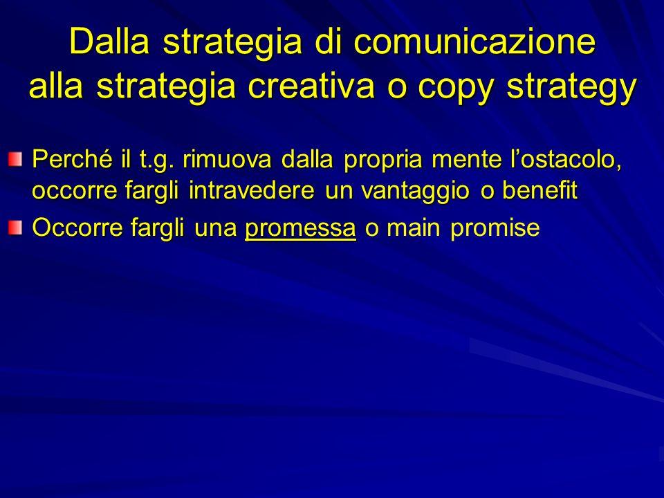 Dalla strategia di comunicazione alla strategia creativa o copy strategy Perché il t.g.