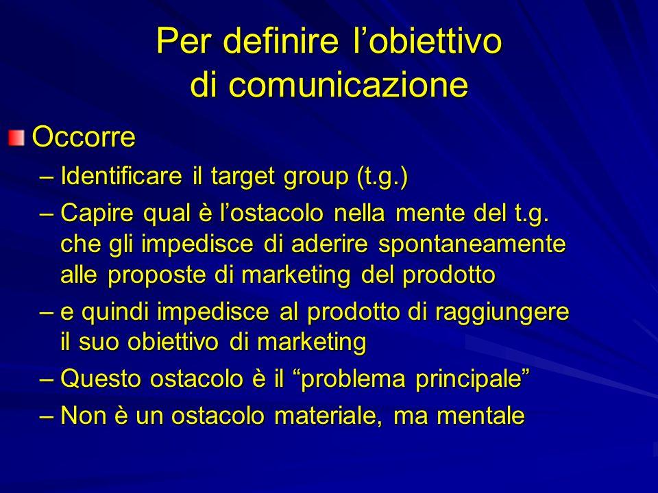 Per definire lobiettivo di comunicazione Occorre –Identificare il target group (t.g.) –Capire qual è lostacolo nella mente del t.g.