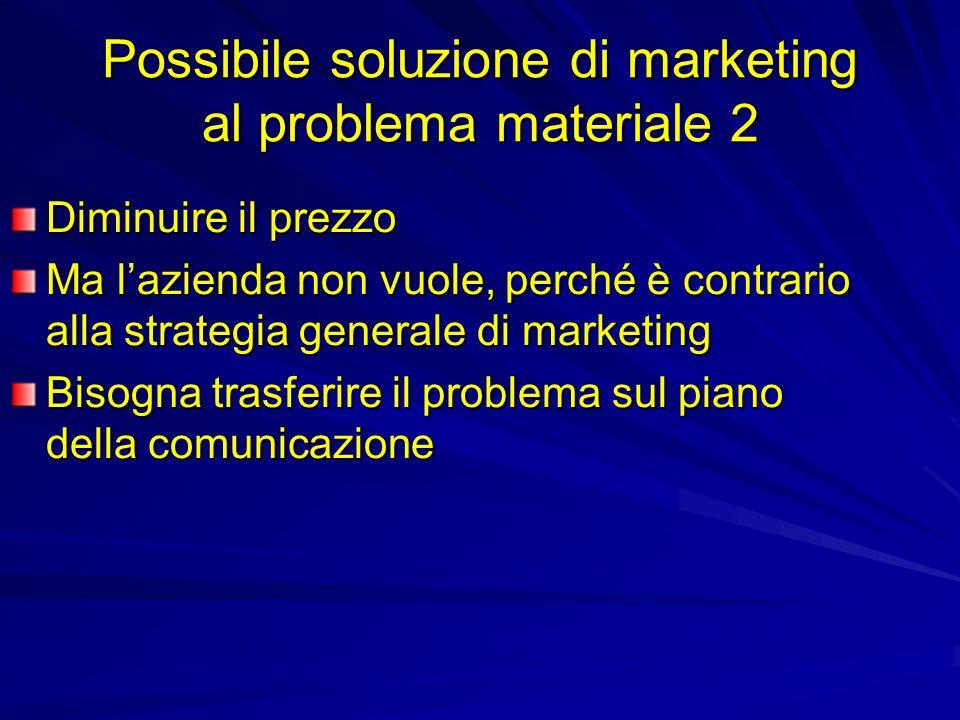 Diminuire il prezzo Ma lazienda non vuole, perché è contrario alla strategia generale di marketing Bisogna trasferire il problema sul piano della comunicazione Possibile soluzione di marketing al problema materiale 2