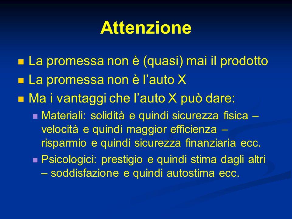 Attenzione La promessa non è (quasi) mai il prodotto La promessa non è lauto X Ma i vantaggi che lauto X può dare: Materiali: solidità e quindi sicure