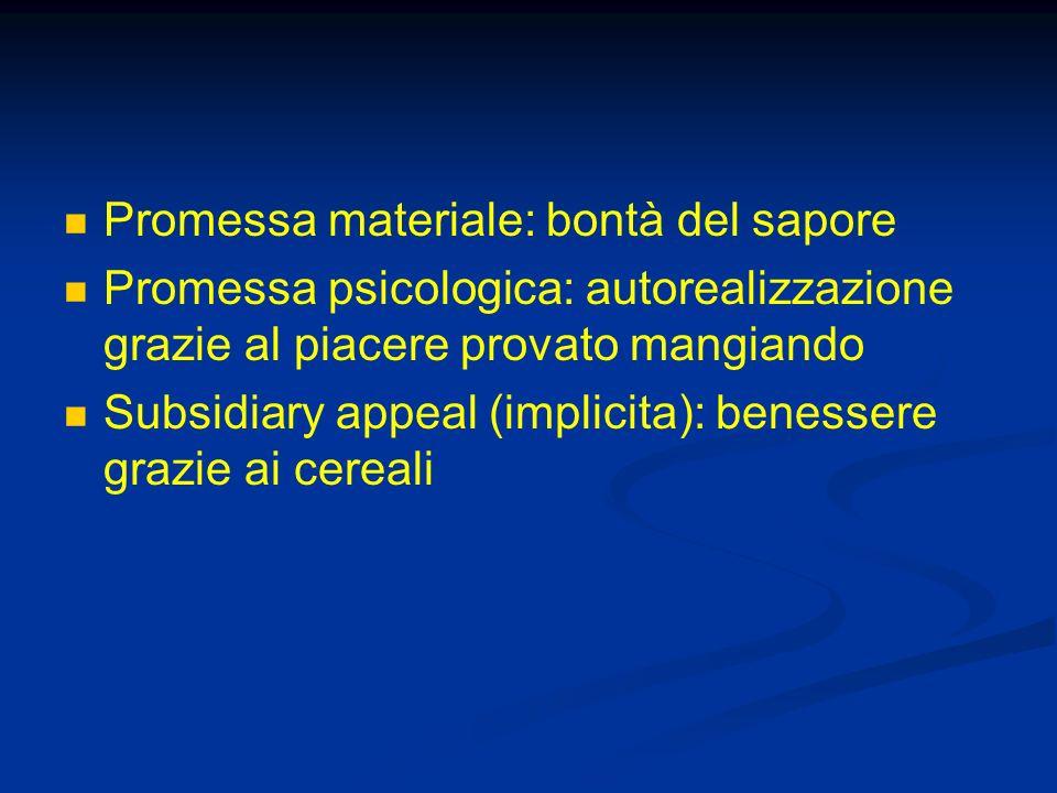 Promessa materiale: bontà del sapore Promessa psicologica: autorealizzazione grazie al piacere provato mangiando Subsidiary appeal (implicita): beness