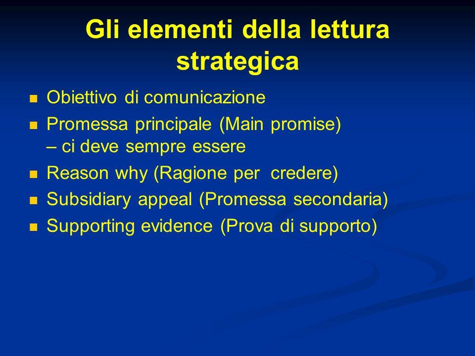 Gli elementi della lettura strategica Obiettivo di comunicazione Promessa principale (Main promise) – ci deve sempre essere Reason why (Ragione per cr