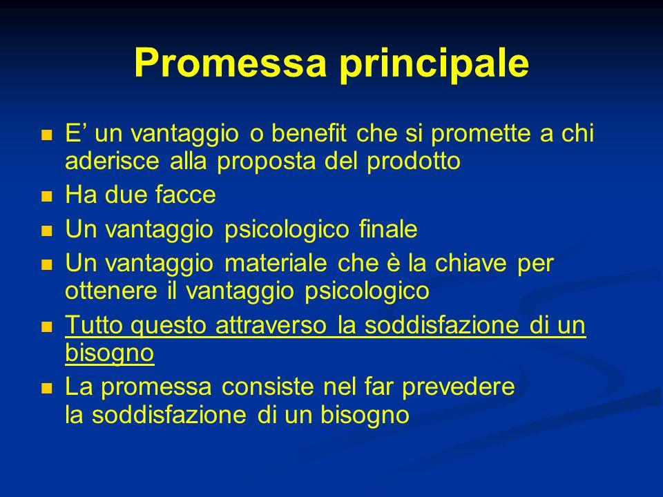 Promessa principale E un vantaggio o benefit che si promette a chi aderisce alla proposta del prodotto Ha due facce Un vantaggio psicologico finale Un