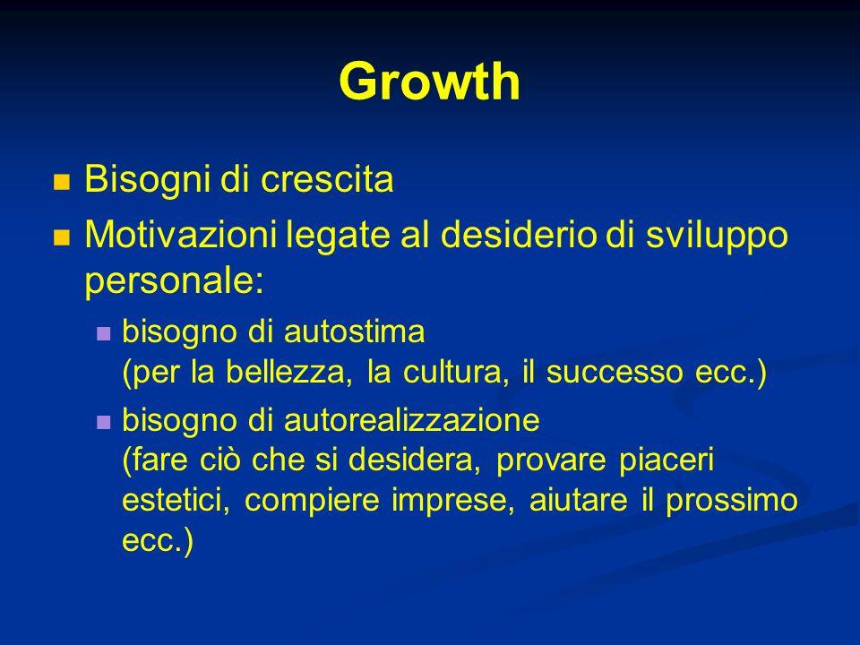 Growth Bisogni di crescita Motivazioni legate al desiderio di sviluppo personale: bisogno di autostima (per la bellezza, la cultura, il successo ecc.)