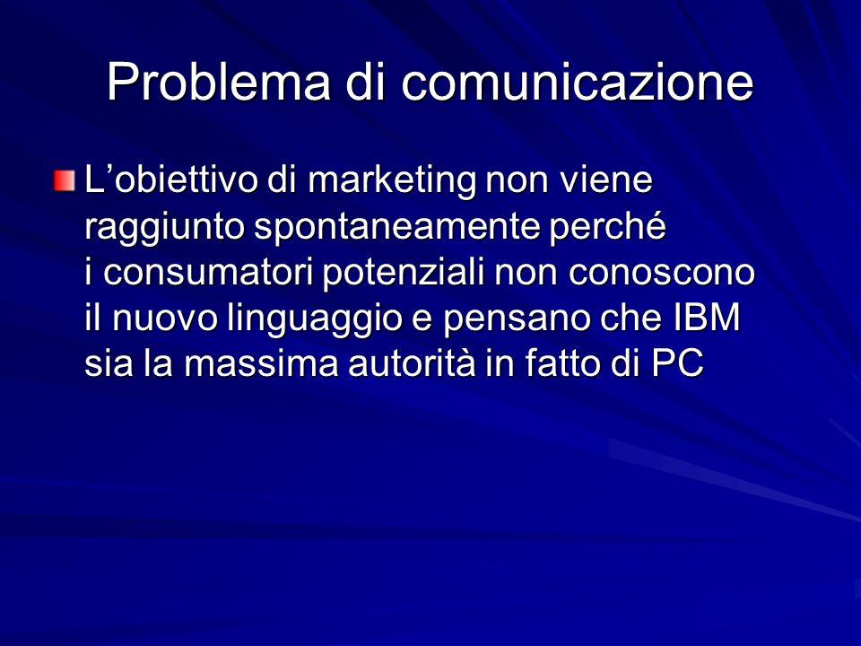 Problema di comunicazione Lobiettivo di marketing non viene raggiunto spontaneamente perché i consumatori potenziali non conoscono il nuovo linguaggio