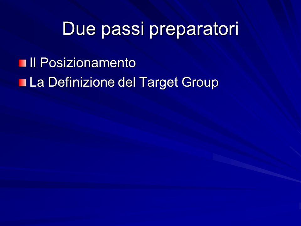 Due passi preparatori Il Posizionamento La Definizione del Target Group