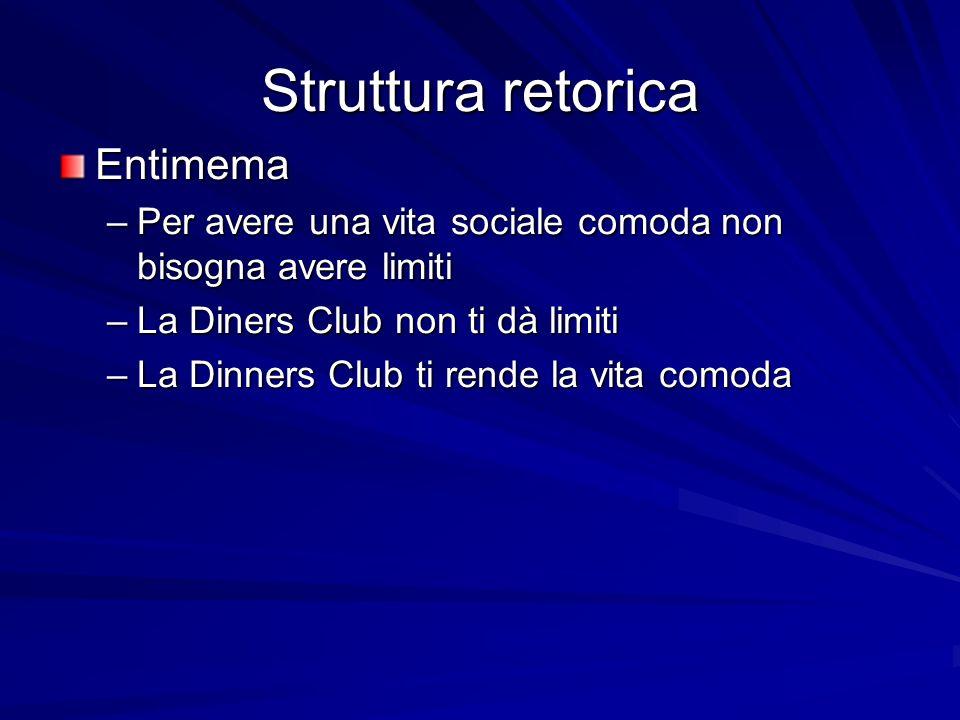 Struttura retorica Entimema –Per avere una vita sociale comoda non bisogna avere limiti –La Diners Club non ti dà limiti –La Dinners Club ti rende la