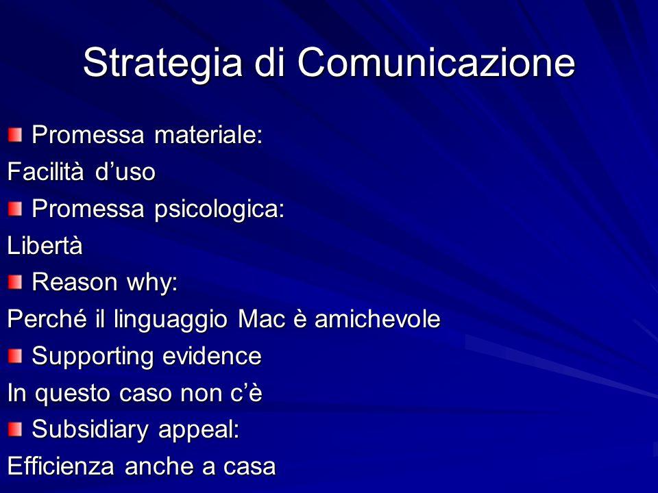 Strategia di Comunicazione Promessa materiale: Facilità duso Promessa psicologica: Libertà Reason why: Perché il linguaggio Mac è amichevole Supportin