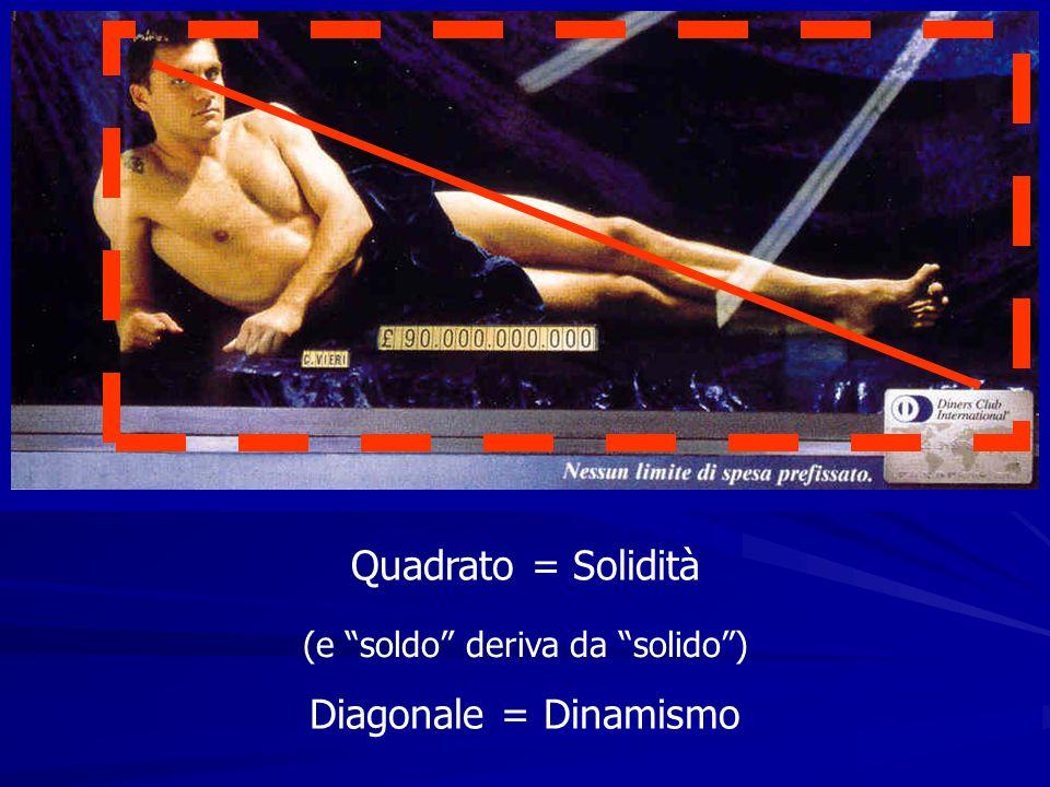 Quadrato = Solidità Diagonale = Dinamismo (e soldo deriva da solido)
