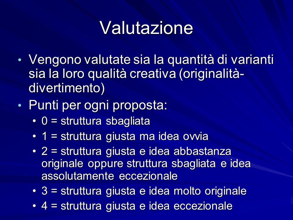 Valutazione Vengono valutate sia la quantità di varianti sia la loro qualità creativa (originalità- divertimento) Vengono valutate sia la quantità di varianti sia la loro qualità creativa (originalità- divertimento) Punti per ogni proposta: Punti per ogni proposta: 0 = struttura sbagliata0 = struttura sbagliata 1 = struttura giusta ma idea ovvia1 = struttura giusta ma idea ovvia 2 = struttura giusta e idea abbastanza originale oppure struttura sbagliata e idea assolutamente eccezionale2 = struttura giusta e idea abbastanza originale oppure struttura sbagliata e idea assolutamente eccezionale 3 = struttura giusta e idea molto originale3 = struttura giusta e idea molto originale 4 = struttura giusta e idea eccezionale4 = struttura giusta e idea eccezionale